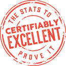 Certifiably Excellent